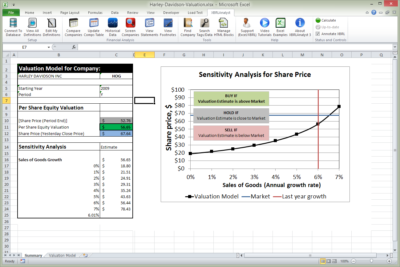 XBRLAnalyst delivers financial data to Excel | FinDynamics