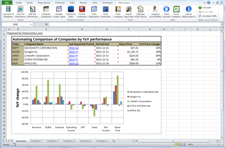 benchmark xbrl reports in excel with xbrlanalyst findynamics