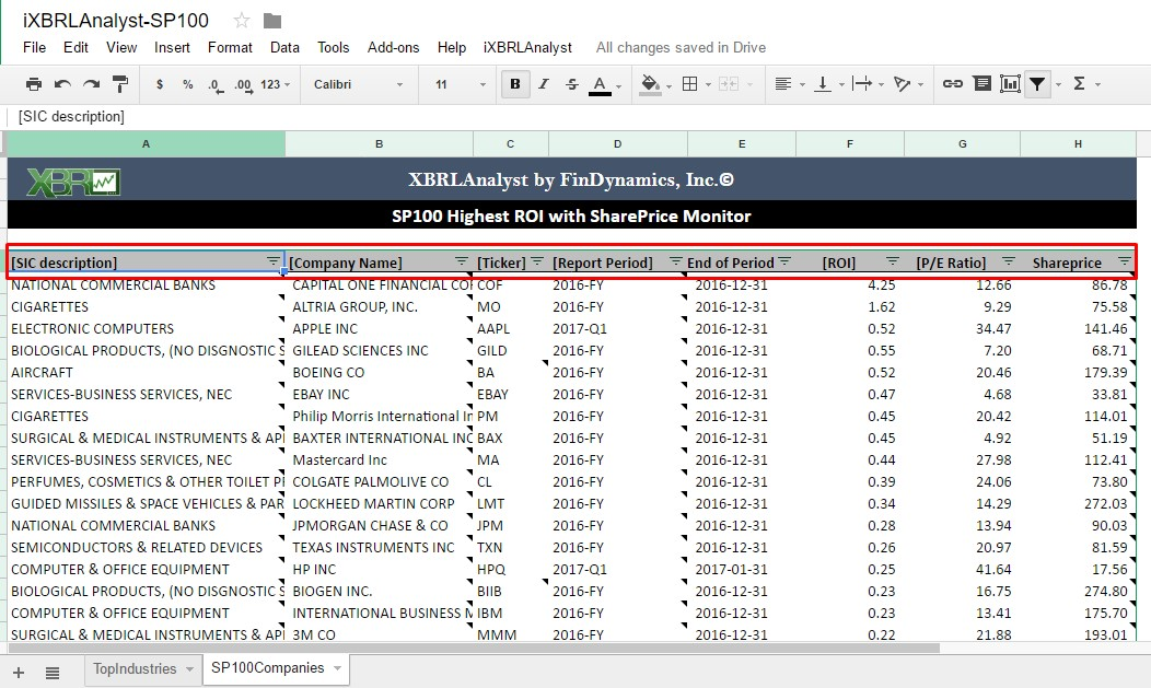 Free iXBRLAnalyst in Google Sheets!   FinDynamics