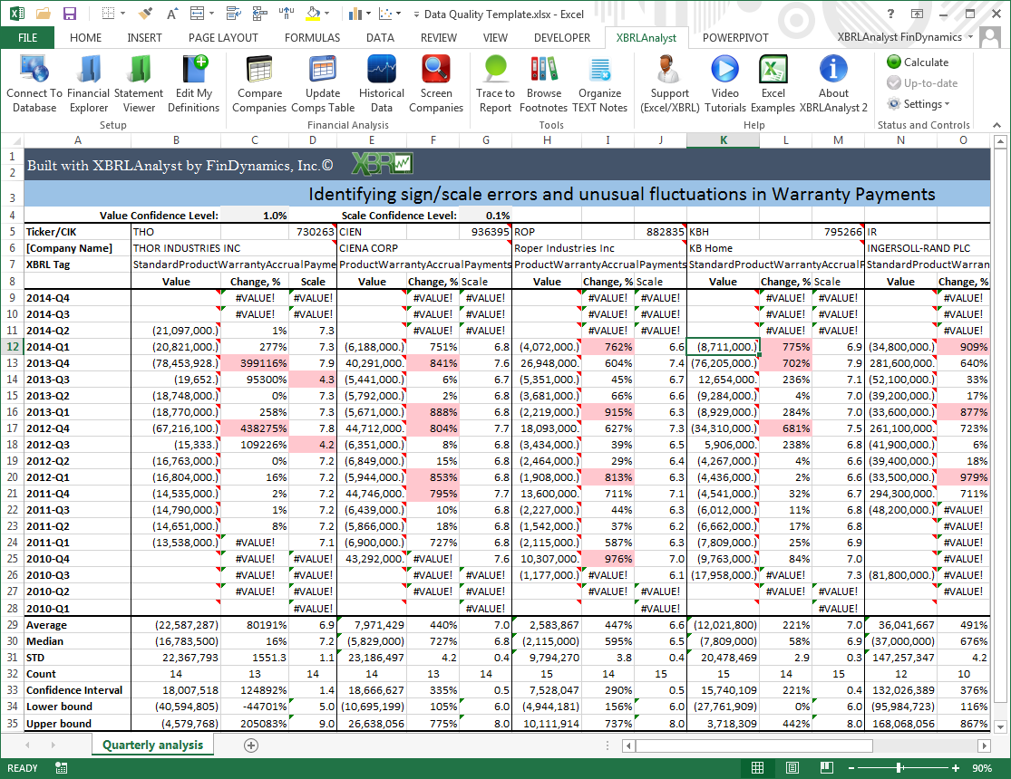 data analysis template excel