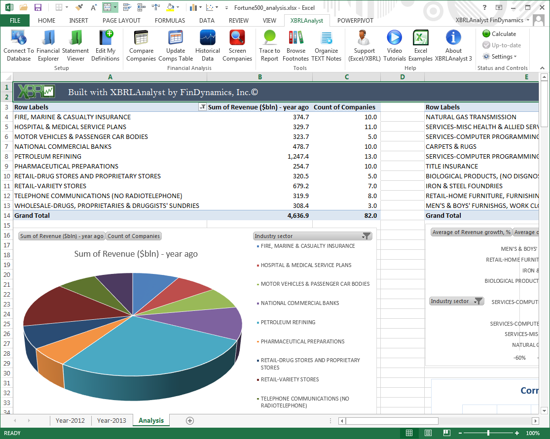 Excel example presentating Financials of Fortune 500 companis