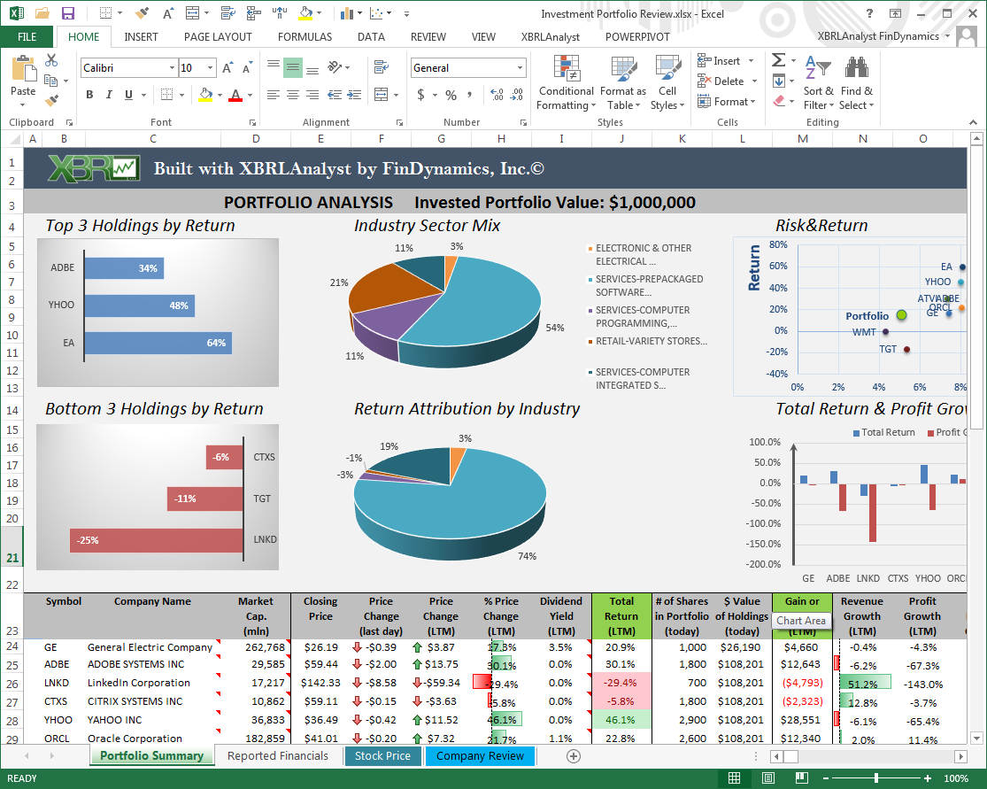 Excel template for investment portfolio monitor