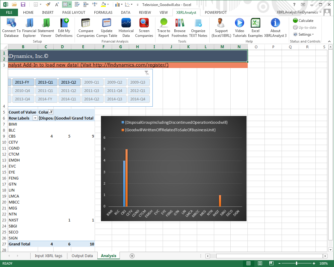 Excel example reviewing CBS Goodwill Write Off