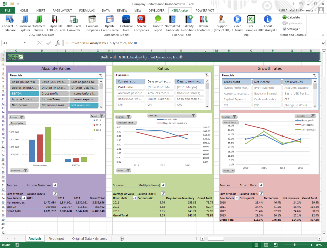 FinDynamics Company Performance Dashboard - Company dashboard template free